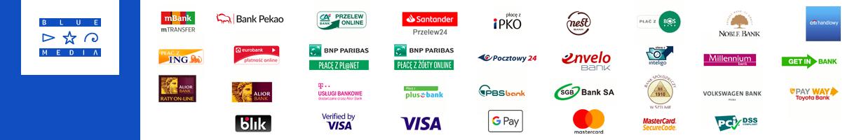 Banki oraz organizacje kartowe